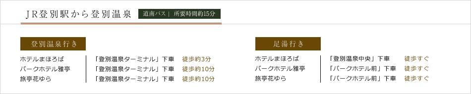 JR登別駅から登別温泉 道南バス 所要時間約15分